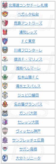 サッカーJ1